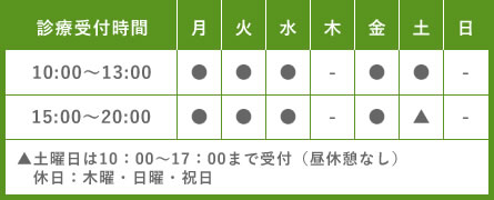 町田スポーツ整骨院たまプラーザの受付時間