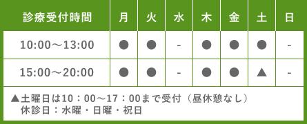 町田スポーツ整骨院あざみ野の受付時間