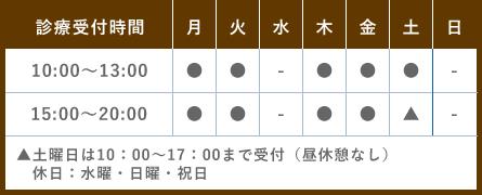 町田スポーツマッサージ鍼治療院 denの受付時間